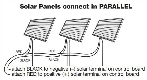 Gto Fm122 Solar Panel 5watt 300ma With All Mounting