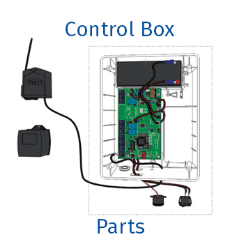 Browse GTO / Linear Pro control box parts